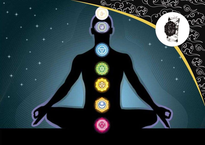 obrys postavy v jogínské pozici a obrázky čaker, nákres chagy