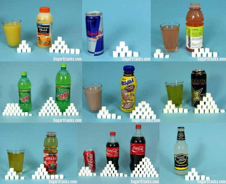 cukr-v-napojich