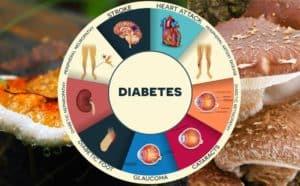 cukrovka-diabetes